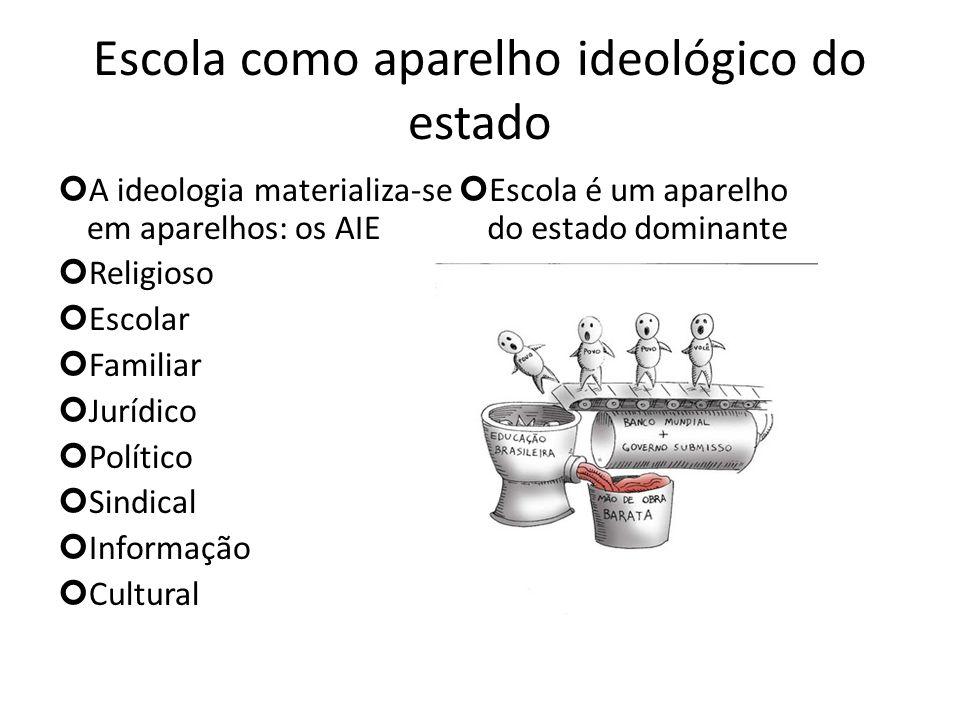 Escola como aparelho ideológico do estado