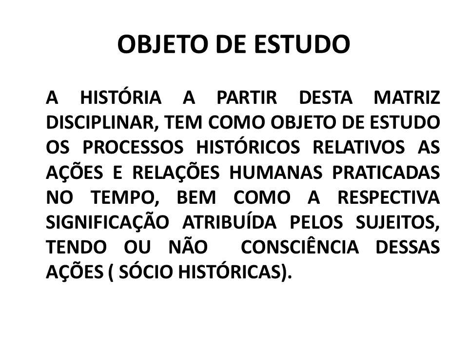 OBJETO DE ESTUDO