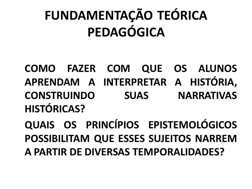 FUNDAMENTAÇÃO TEÓRICA PEDAGÓGICA