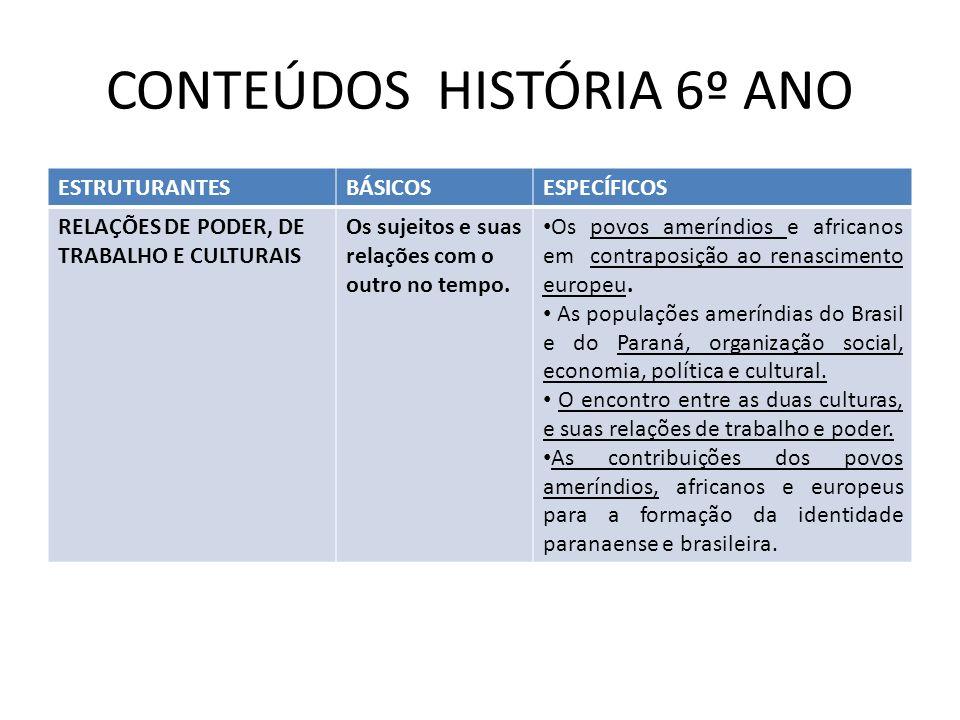 CONTEÚDOS HISTÓRIA 6º ANO