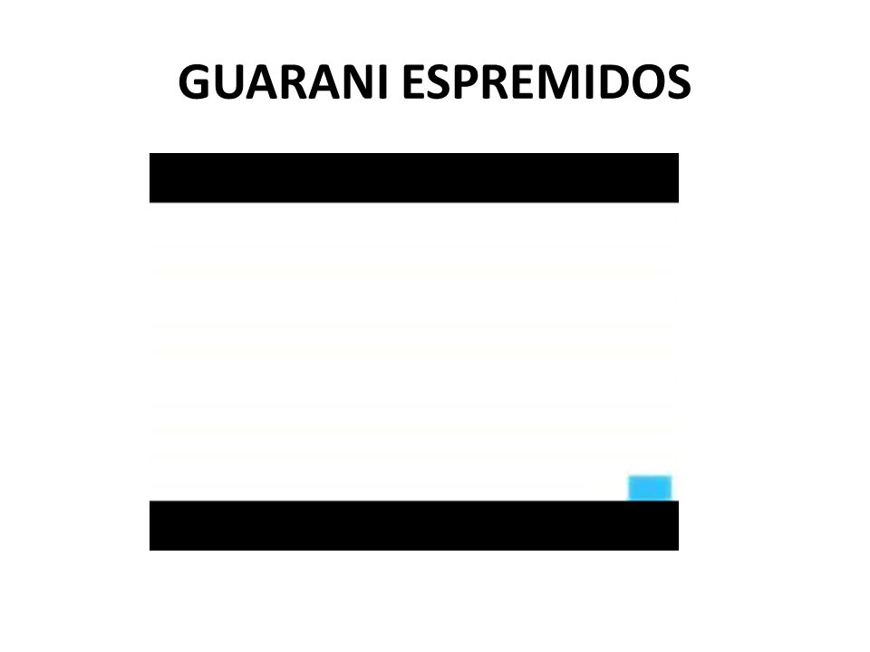 GUARANI ESPREMIDOS