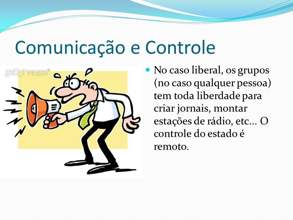 Comunicação e Controle