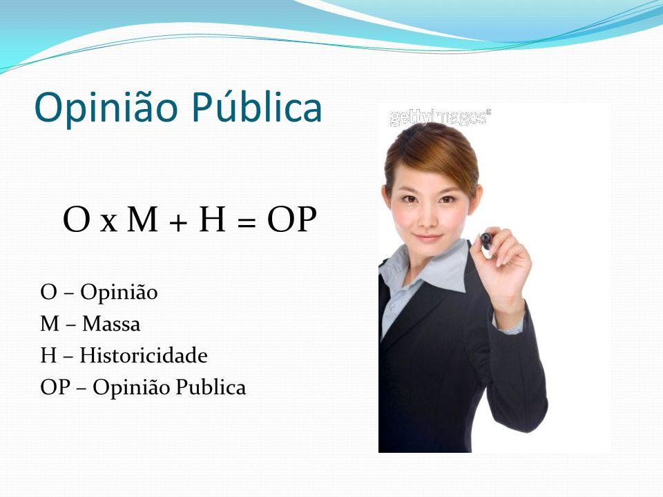 Opinião Pública O x M + H = OP O – Opinião M – Massa H – Historicidade