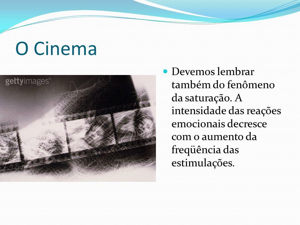 O Cinema Devemos lembrar também do fenômeno da saturação.