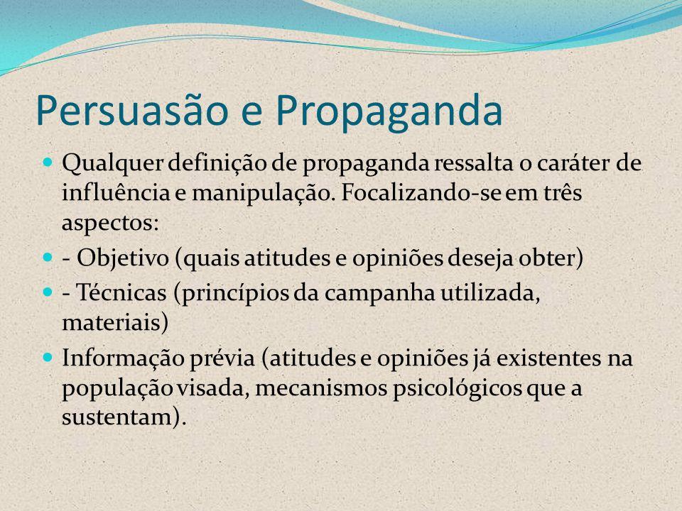 Persuasão e Propaganda