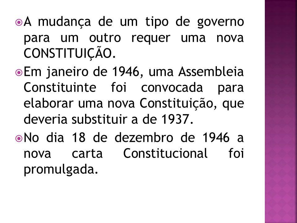 A mudança de um tipo de governo para um outro requer uma nova CONSTITUIÇÃO.
