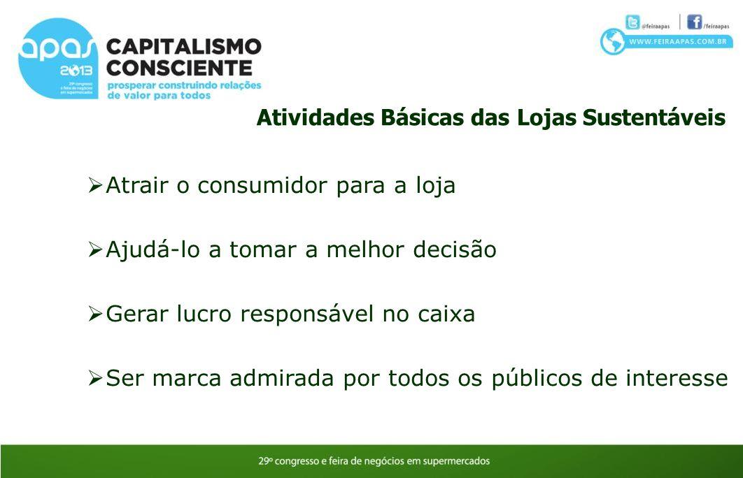 Atividades Básicas das Lojas Sustentáveis
