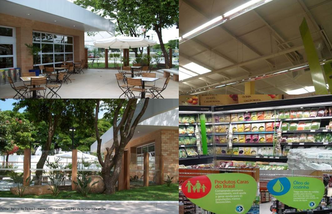 Fonte: Banco de Dados SustentaX – Supermercado Pão de Açúcar Indaiatuba