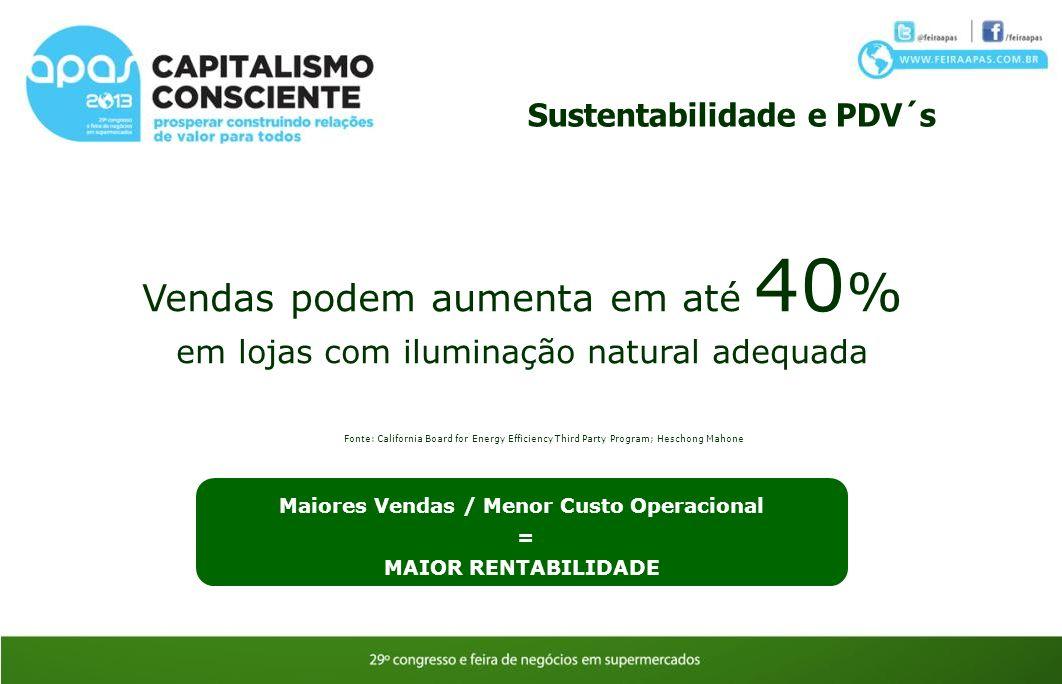 Sustentabilidade e PDV´s Maiores Vendas / Menor Custo Operacional