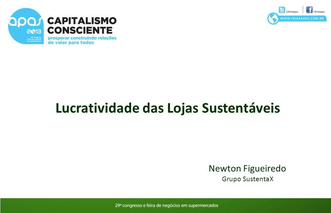 Lucratividade das Lojas Sustentáveis