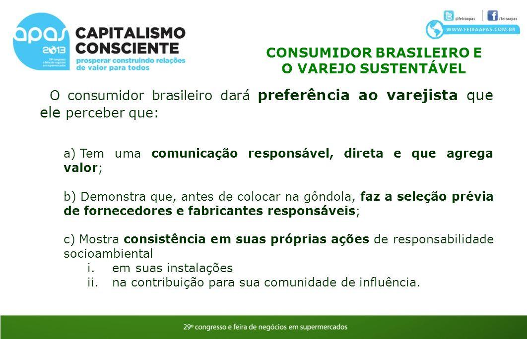 CONSUMIDOR BRASILEIRO E O VAREJO SUSTENTÁVEL
