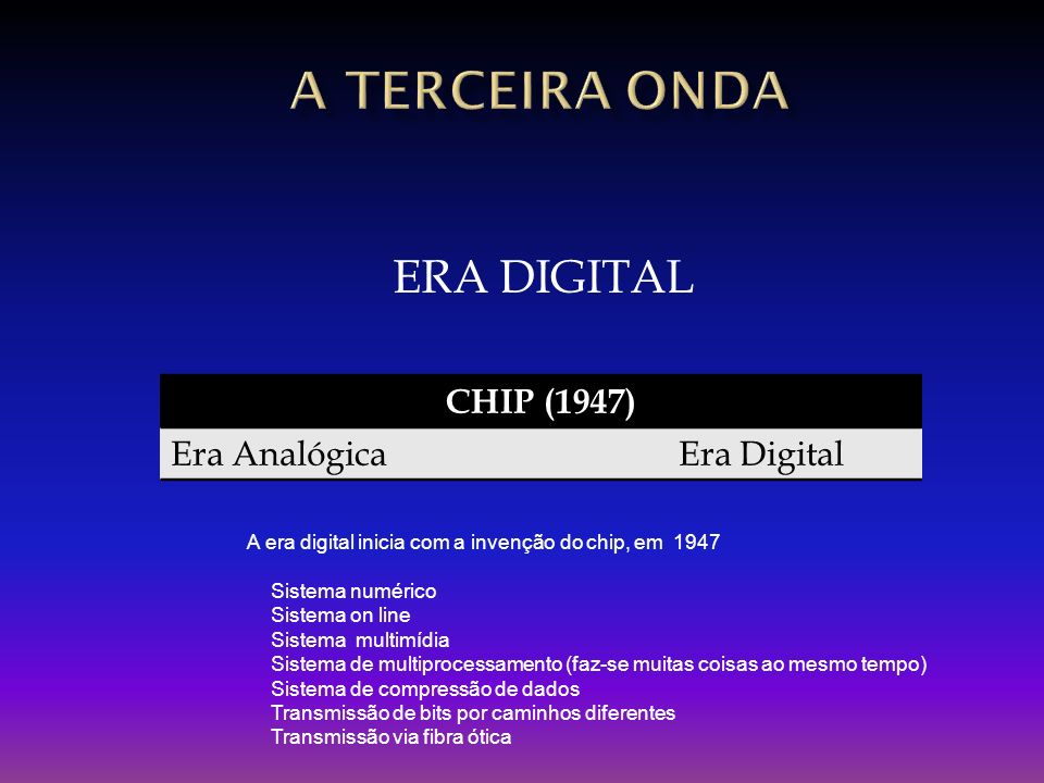 A TERCEIRA onda ERA DIGITAL CHIP (1947) Era Analógica Era Digital