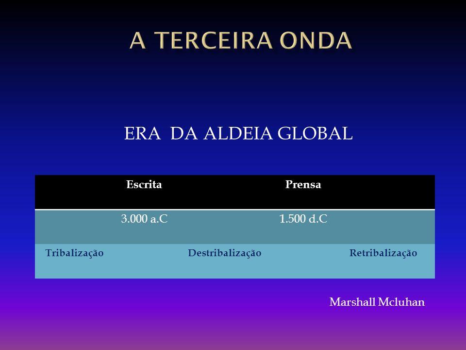 A TERCEIRA onda ERA DA ALDEIA GLOBAL Escrita Prensa 3.000 a.C
