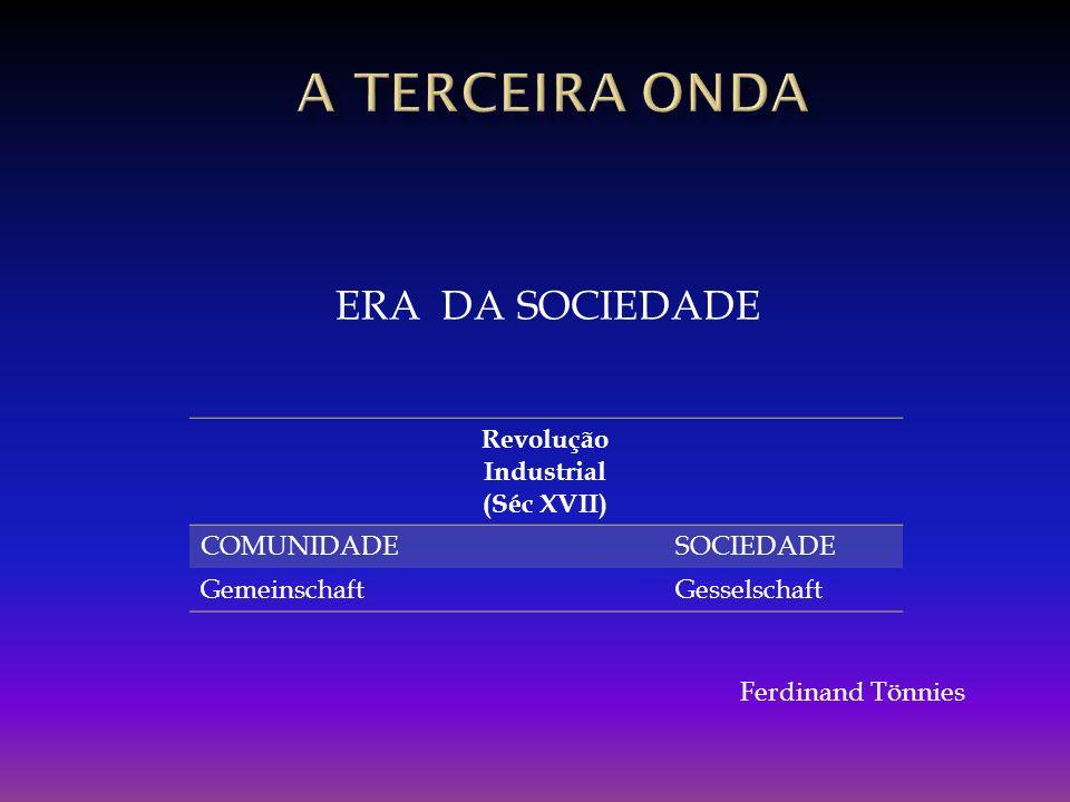 A TERCEIRA onda ERA DA SOCIEDADE Revolução Industrial (Séc XVII)