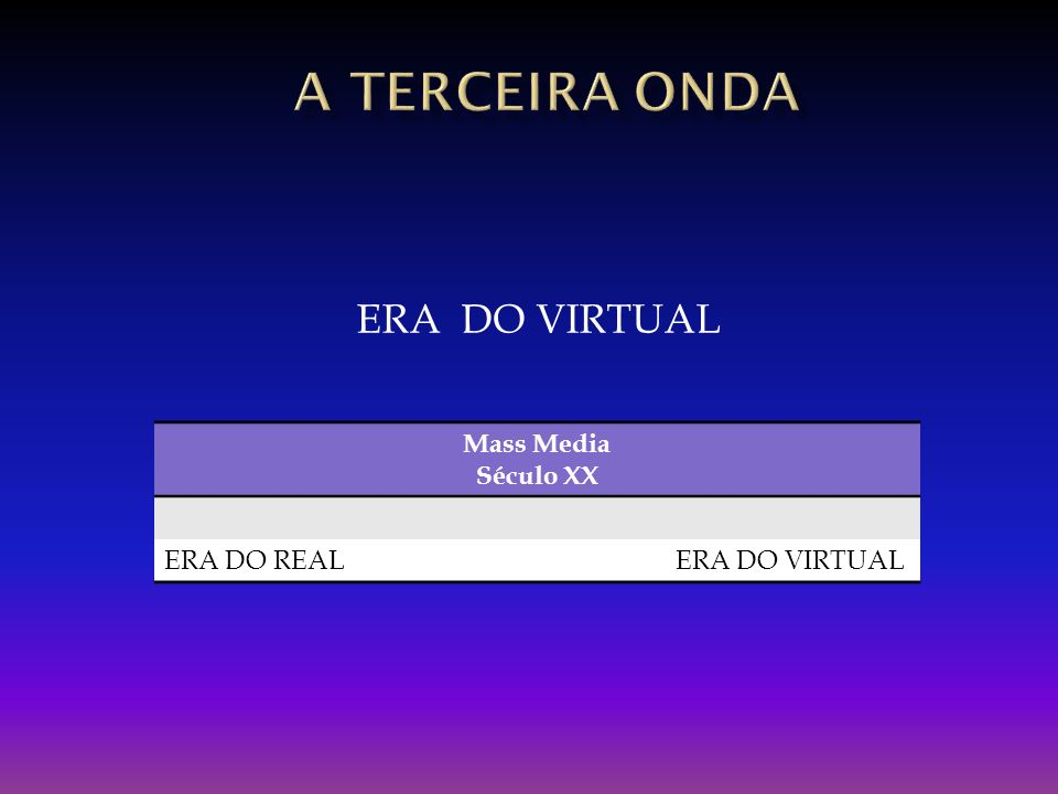 A TERCEIRA onda ERA DO VIRTUAL Mass Media Século XX ERA DO REAL