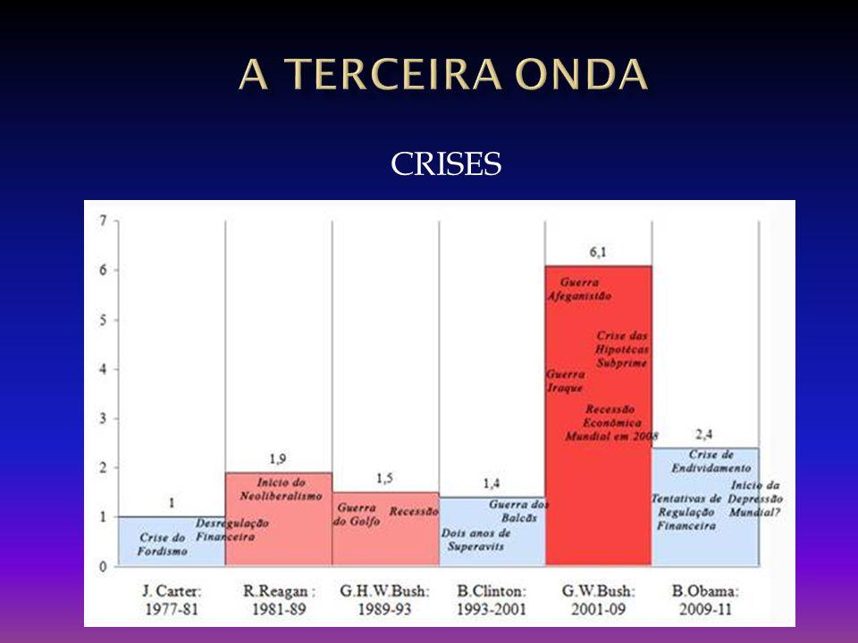 A TERCEIRA onda CRISES