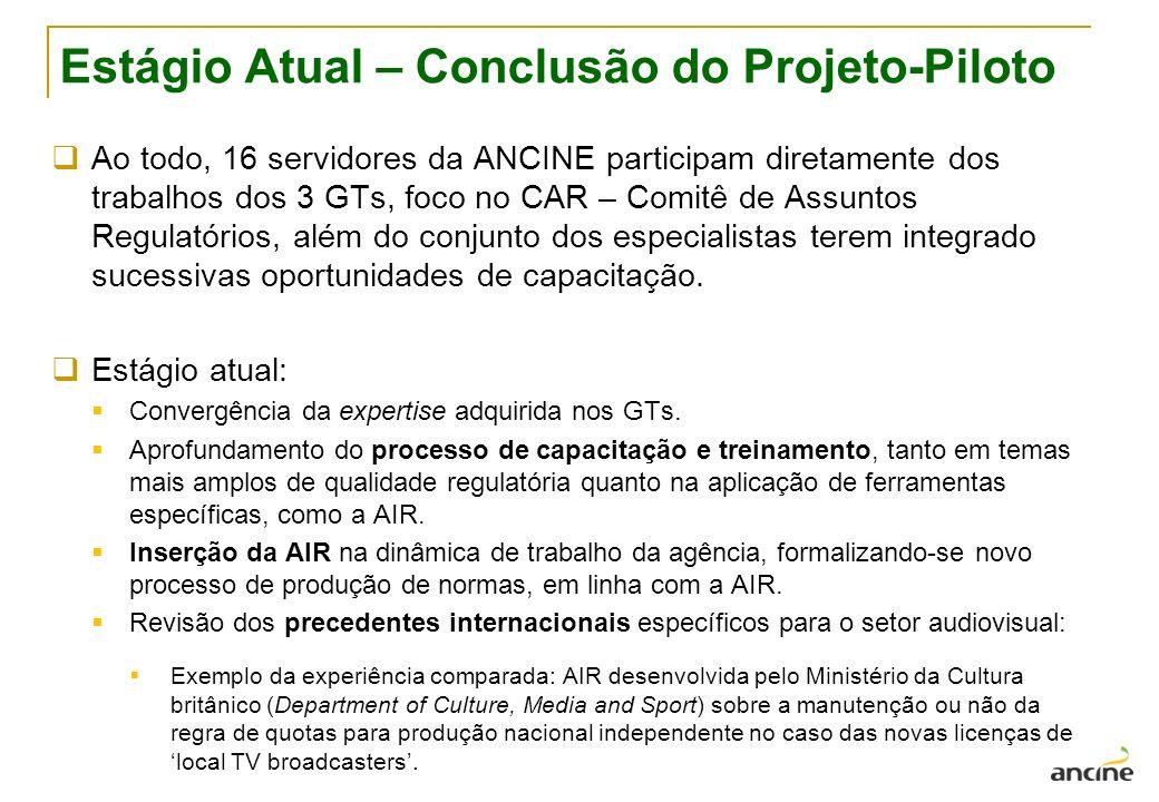 Estágio Atual – Conclusão do Projeto-Piloto