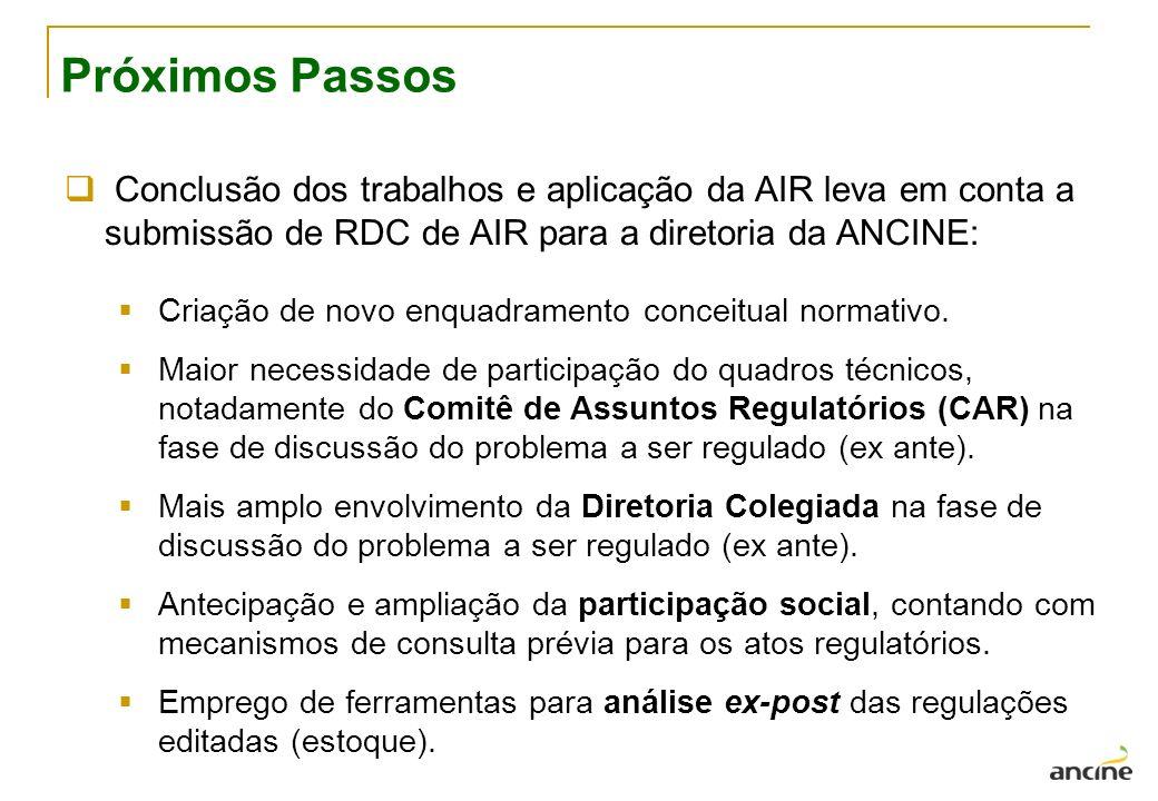 Próximos Passos Conclusão dos trabalhos e aplicação da AIR leva em conta a submissão de RDC de AIR para a diretoria da ANCINE: