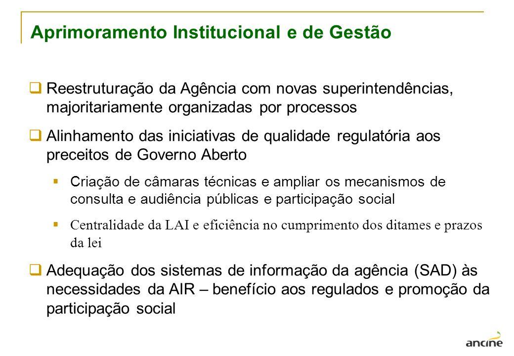 Aprimoramento Institucional e de Gestão