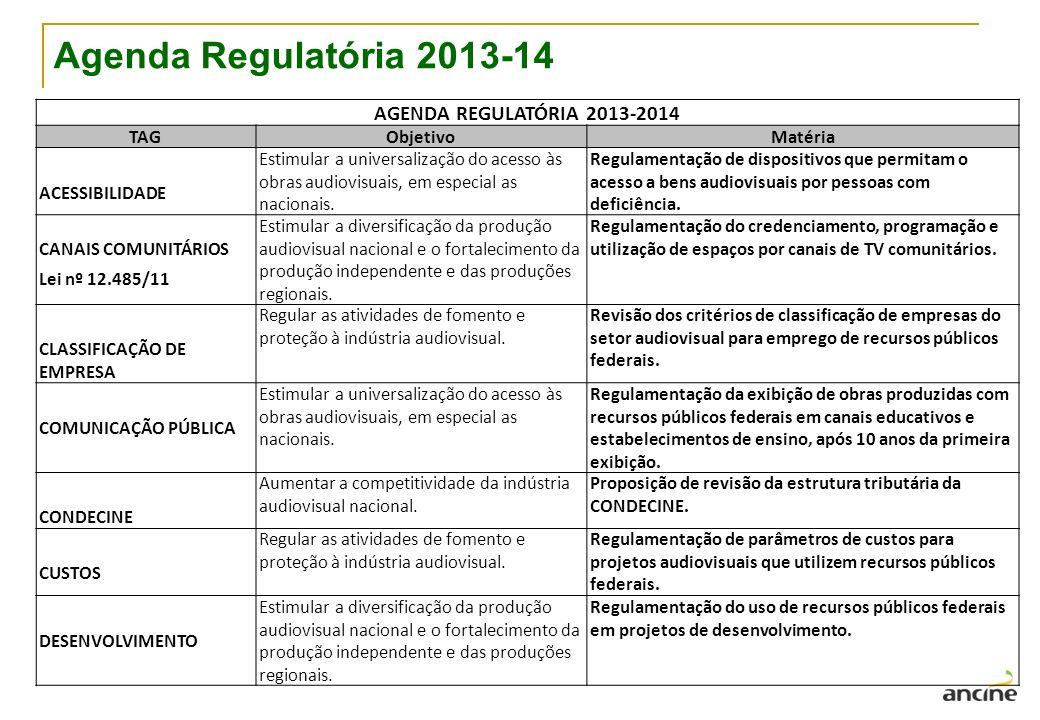 Agenda Regulatória 2013-14 AGENDA REGULATÓRIA 2013-2014 TAG Objetivo