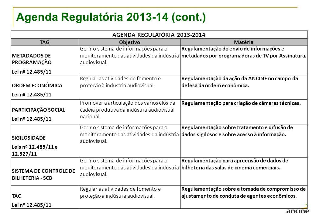 Agenda Regulatória 2013-14 (cont.)