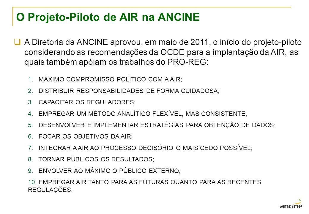 O Projeto-Piloto de AIR na ANCINE