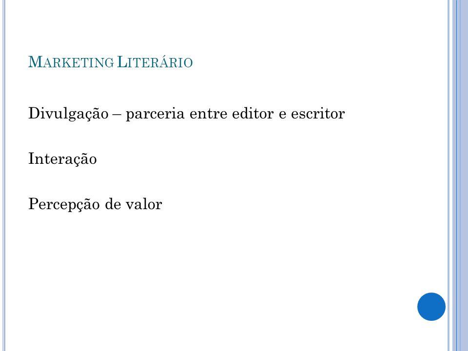Marketing Literário Divulgação – parceria entre editor e escritor Interação Percepção de valor