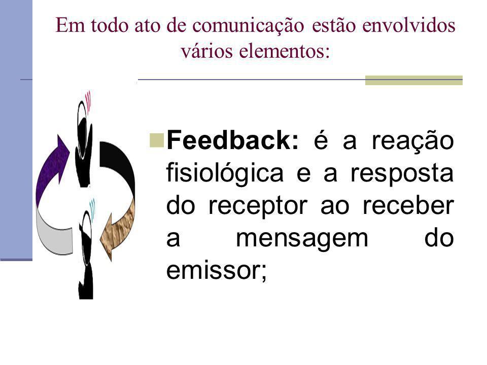 Em todo ato de comunicação estão envolvidos vários elementos: