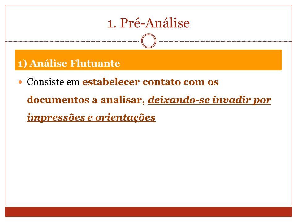 1. Pré-Análise 1) Análise Flutuante