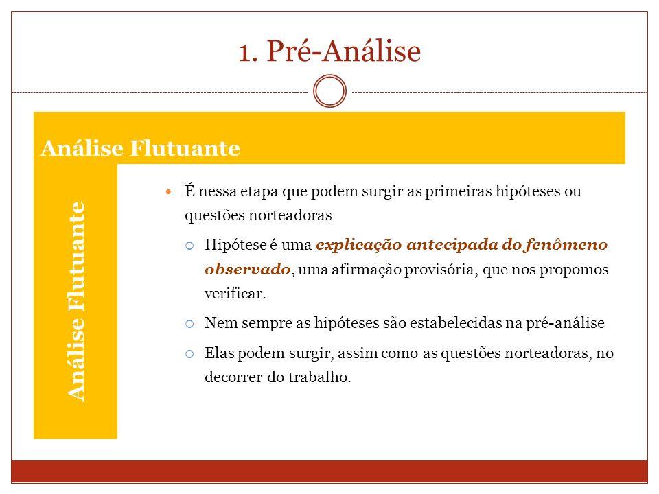 1. Pré-Análise Análise Flutuante Análise Flutuante