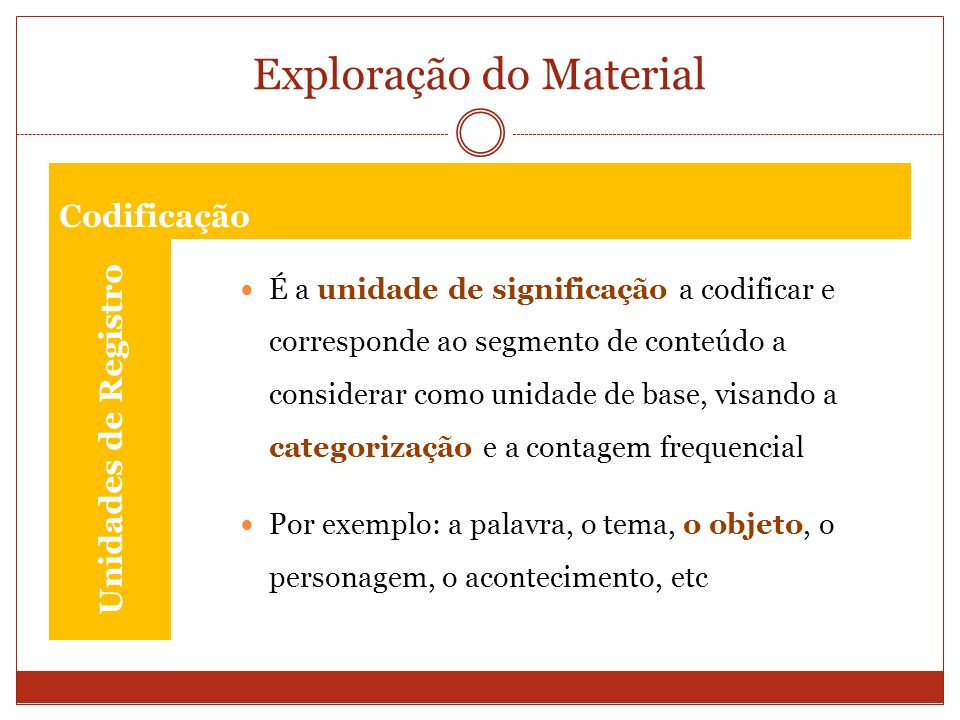 Exploração do Material