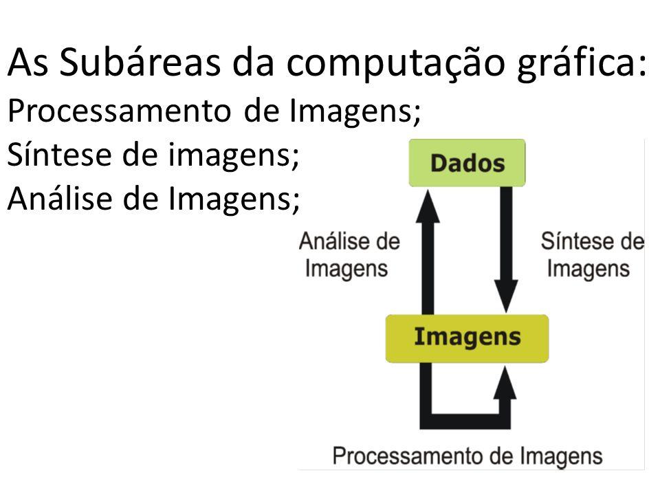 As Subáreas da computação gráfica: