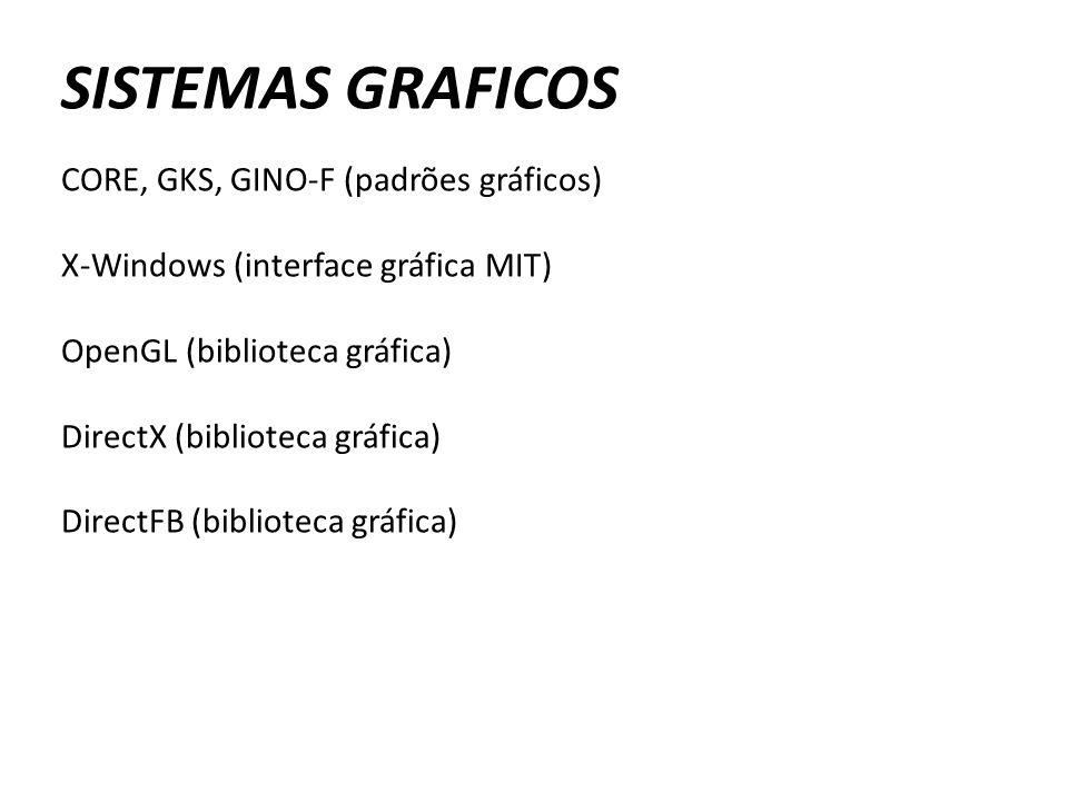 SISTEMAS GRAFICOS CORE, GKS, GINO-F (padrões gráficos)