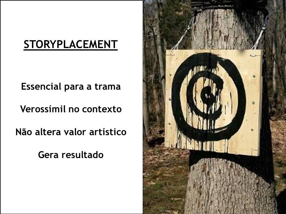 STORYPLACEMENT Essencial para a trama Verossímil no contexto Não altera valor artístico Gera resultado.
