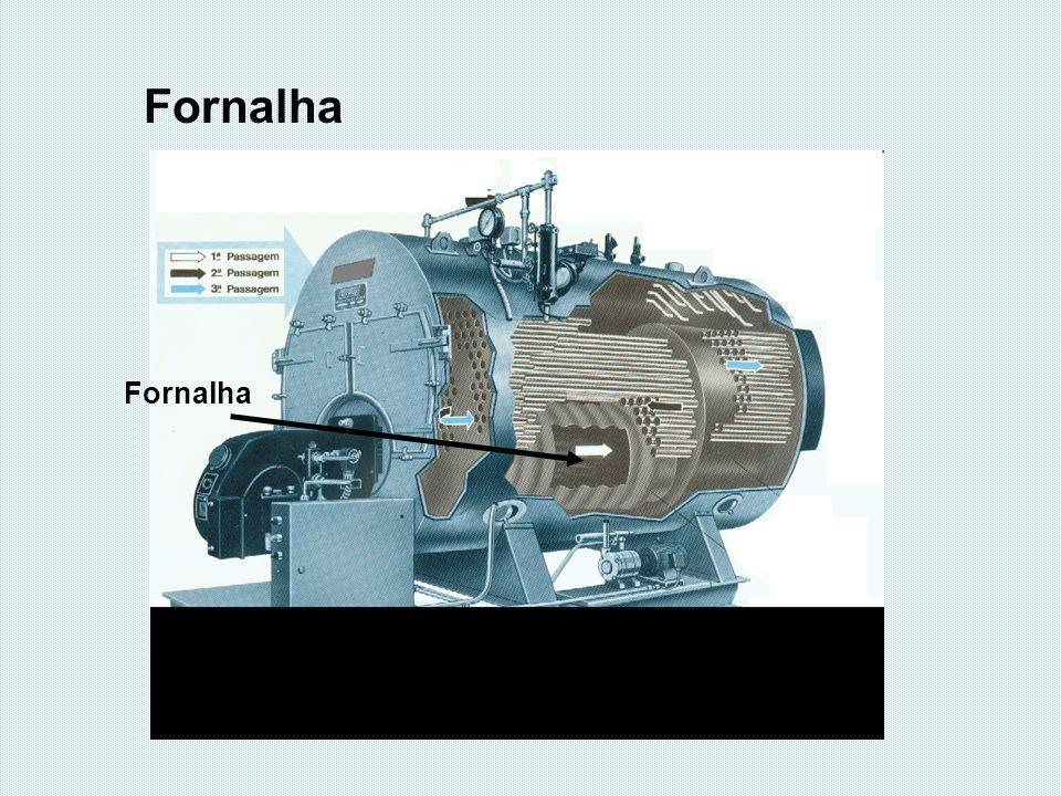 Fornalha Fornalha