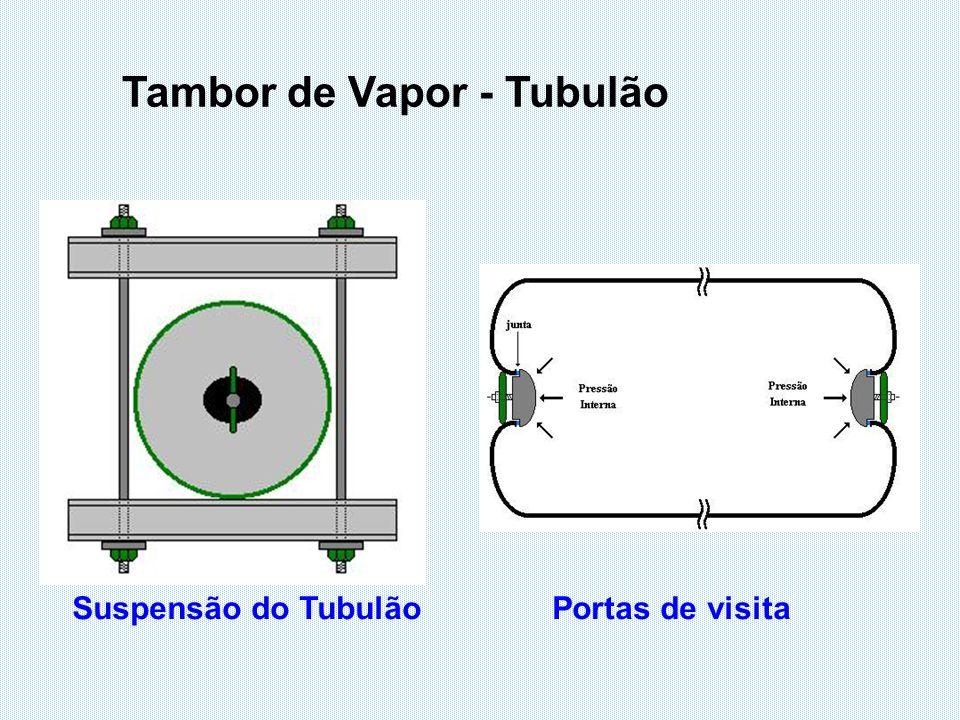 Tambor de Vapor - Tubulão