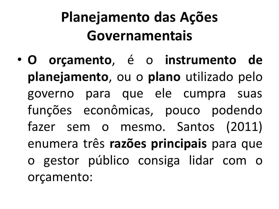 Planejamento das Ações Governamentais