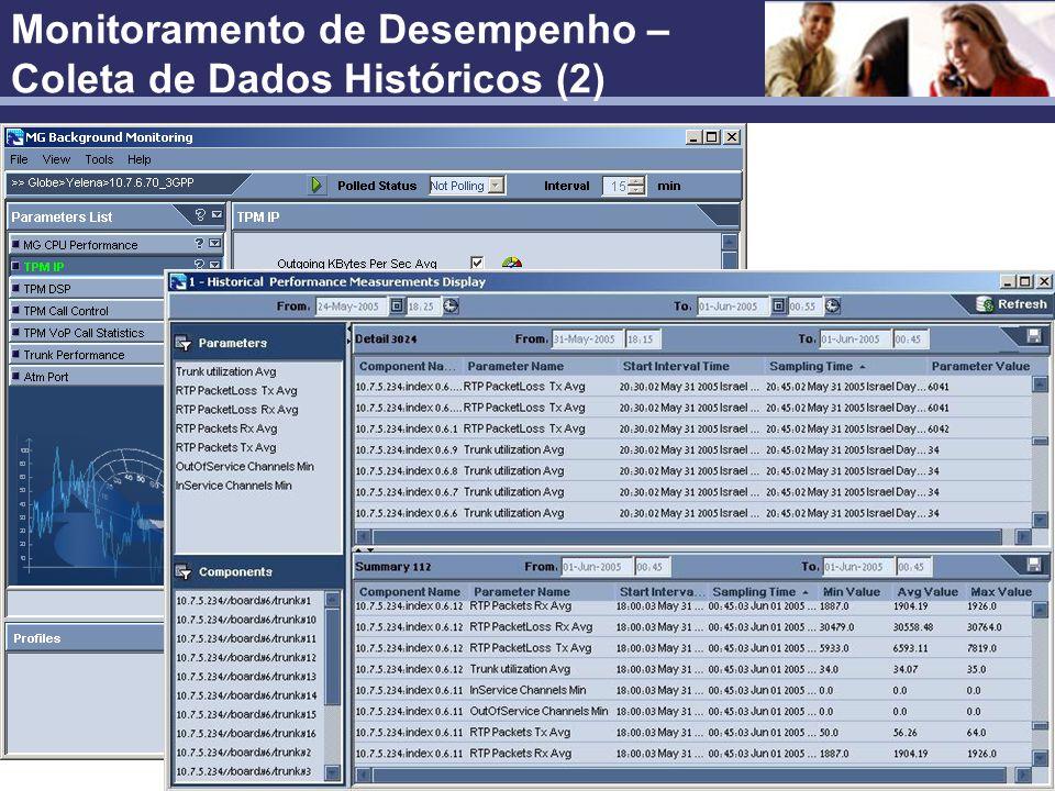 Monitoramento de Desempenho – Coleta de Dados Históricos (2)