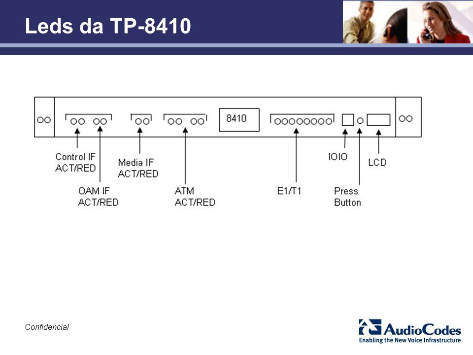 Leds da TP-8410