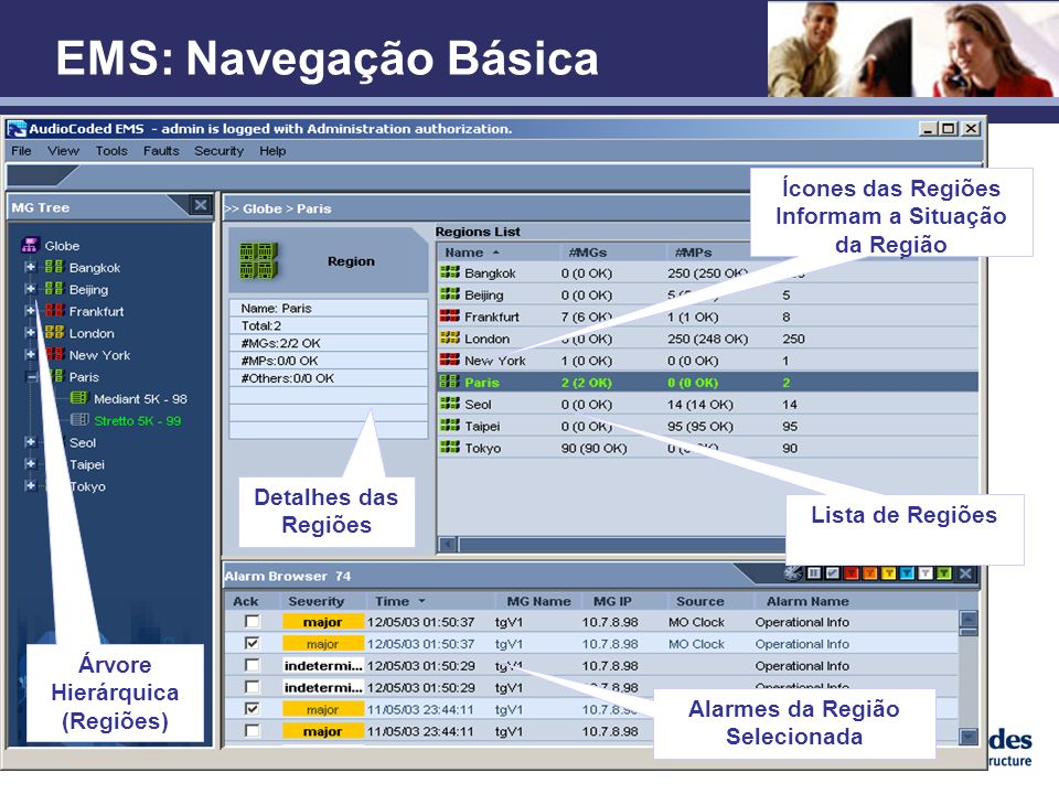 EMS: Navegação Básica Ícones das Regiões Informam a Situação da Região