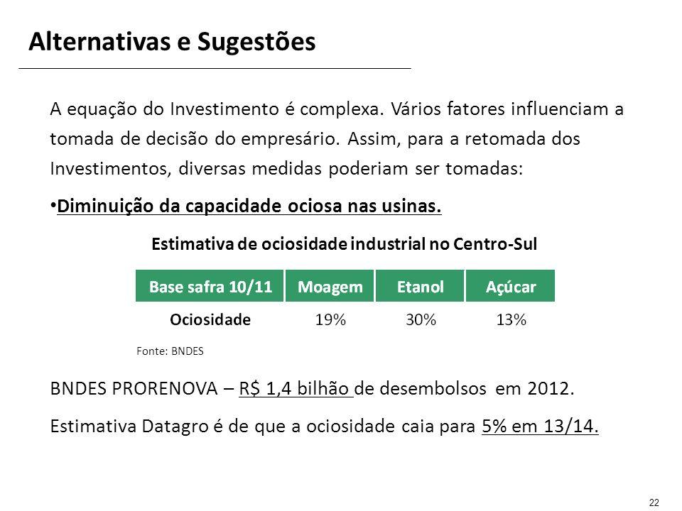 Estimativa de ociosidade industrial no Centro-Sul