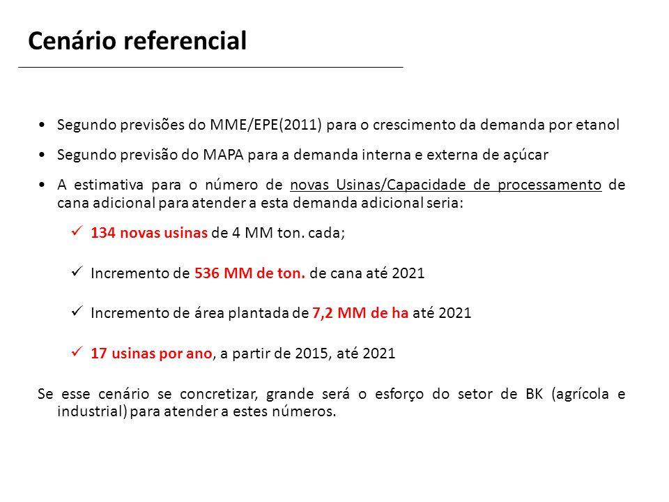 Cenário referencial Segundo previsões do MME/EPE(2011) para o crescimento da demanda por etanol.