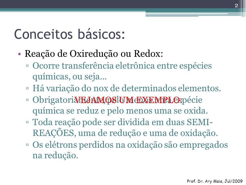 Conceitos básicos: Reação de Oxiredução ou Redox: