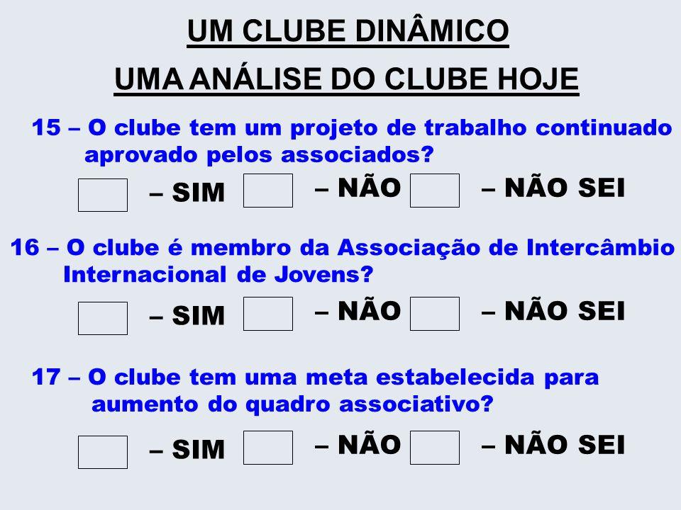 UMA ANÁLISE DO CLUBE HOJE