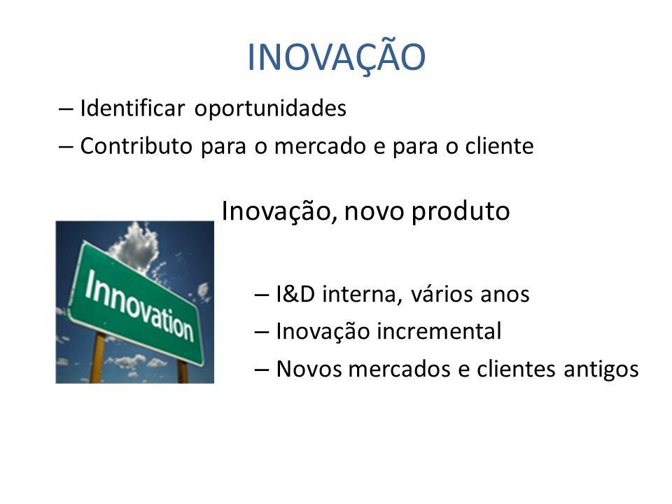 INOVAÇÃO Inovação, novo produto Identificar oportunidades