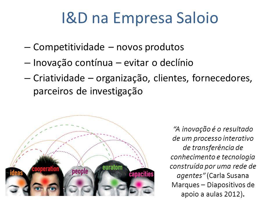 I&D na Empresa Saloio Competitividade – novos produtos