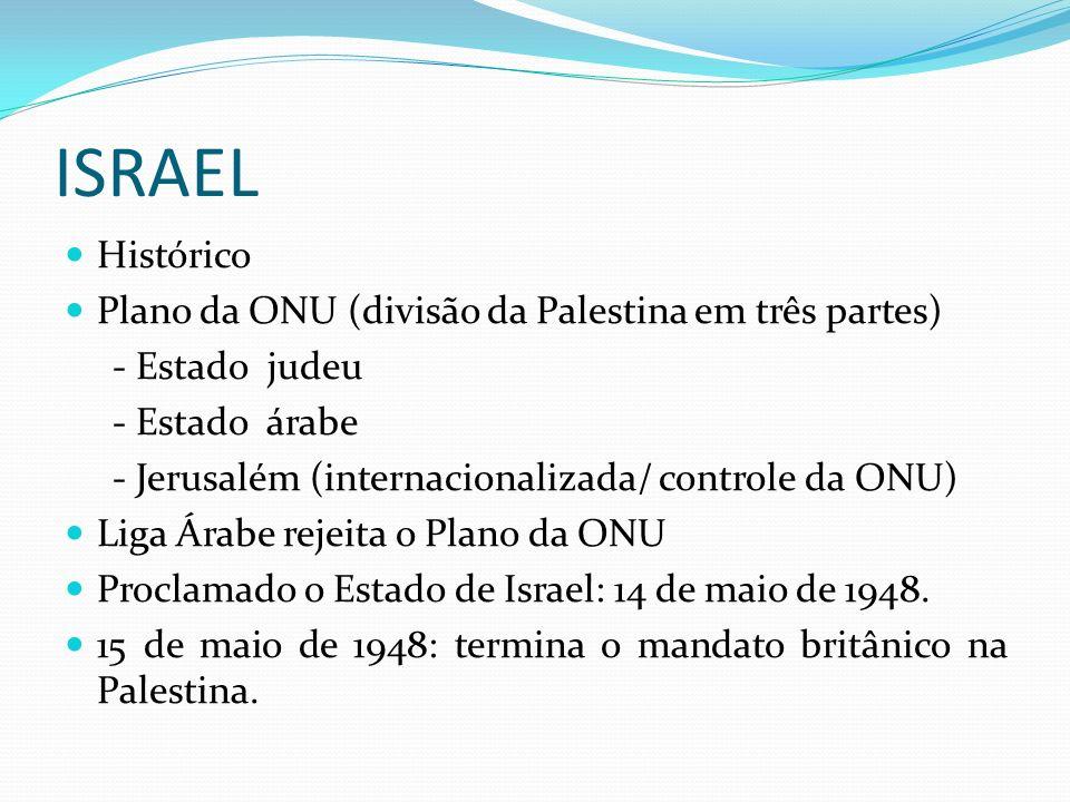 ISRAEL Histórico Plano da ONU (divisão da Palestina em três partes)