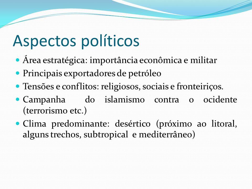 Aspectos políticos Área estratégica: importância econômica e militar
