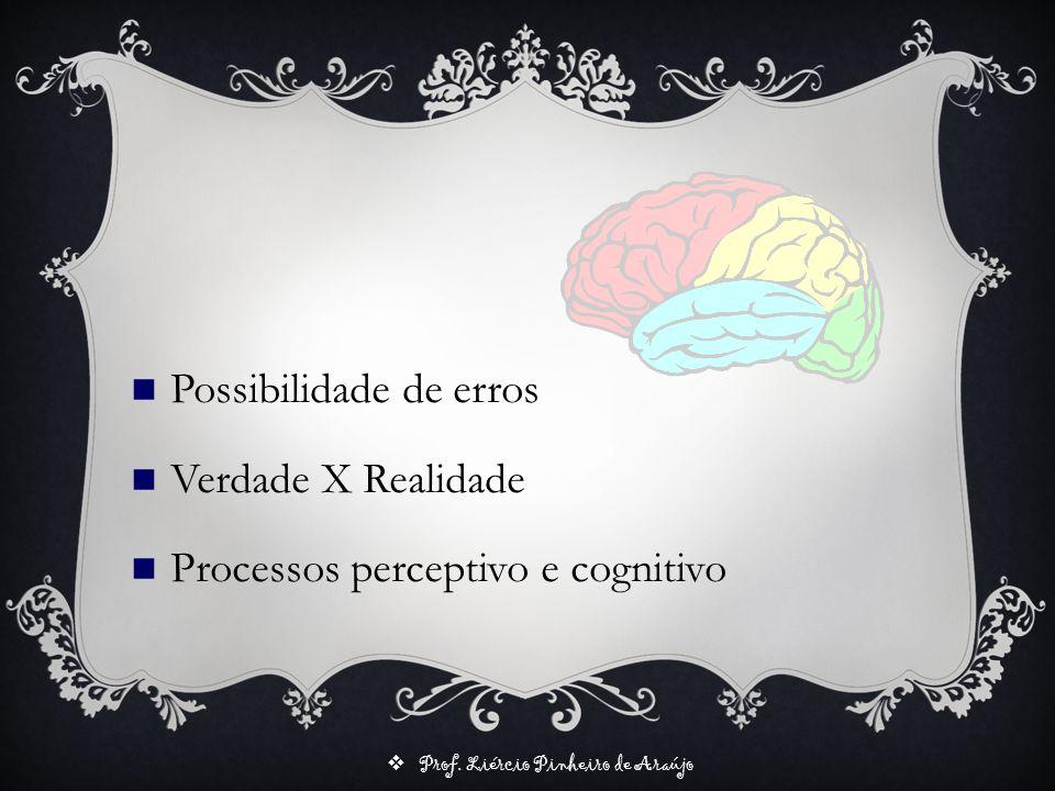 Possibilidade de erros