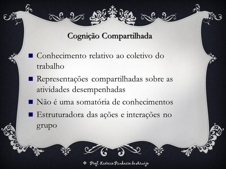 Cognição Compartilhada